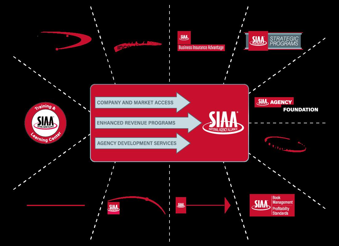 SIAA-Circle-v1