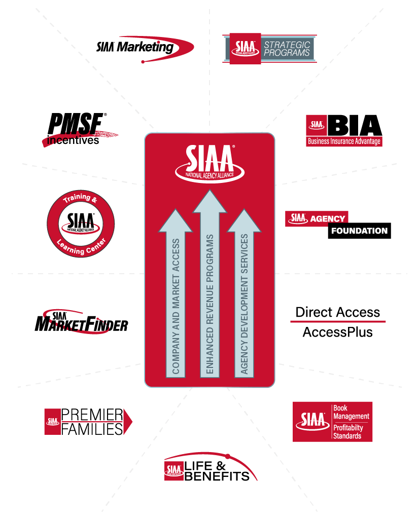 SIAA-Vertical-Circle-v1